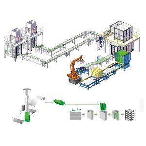 Palletiseerlijn secundaire productie